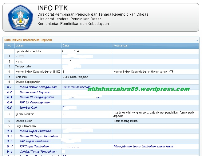 data di lembar info PTK dengan data riil, maka lakukan pengecekan data