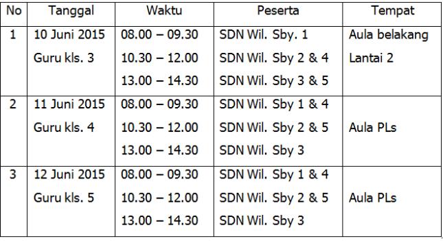 Jadwal Tantangan membaca SD